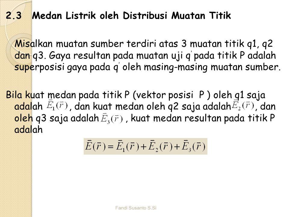 2.3Medan Listrik oleh Distribusi Muatan Titik Misalkan muatan sumber terdiri atas 3 muatan titik q1, q2 dan q3. Gaya resultan pada muatan uji q ' pada