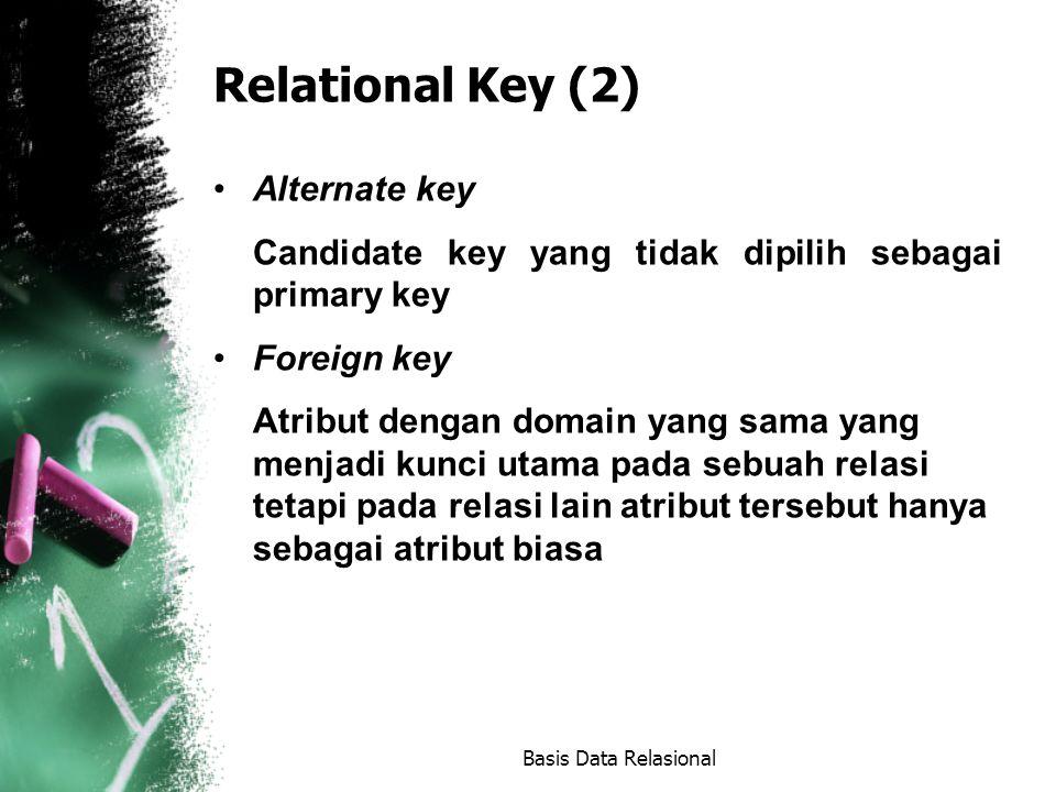 Relational Key (2) Alternate key Candidate key yang tidak dipilih sebagai primary key Foreign key Atribut dengan domain yang sama yang menjadi kunci utama pada sebuah relasi tetapi pada relasi lain atribut tersebut hanya sebagai atribut biasa Basis Data Relasional