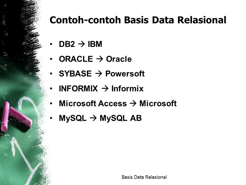 Contoh-contoh Basis Data Relasional DB2  IBM ORACLE  Oracle SYBASE  Powersoft INFORMIX  Informix Microsoft Access  Microsoft MySQL  MySQL AB Bas