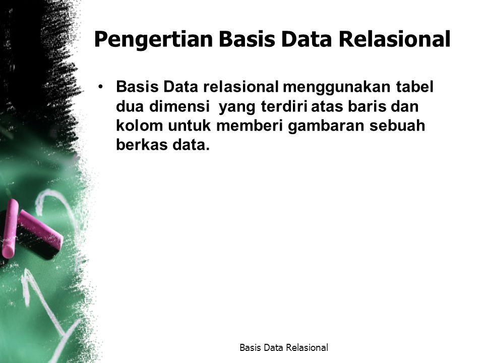 Contoh tabel keterhubungan (1) Basis Data Relasional NIMNIMNamaAlamat 10296832NurhayatiJakarta 10296126AstutiJakarta 31296500BudiDepok 41296525PrananingrumBogor 50096487PipitBekasi 21196353QuraishBogor MKUL KDMKMTKULIAHSKS KK021P.