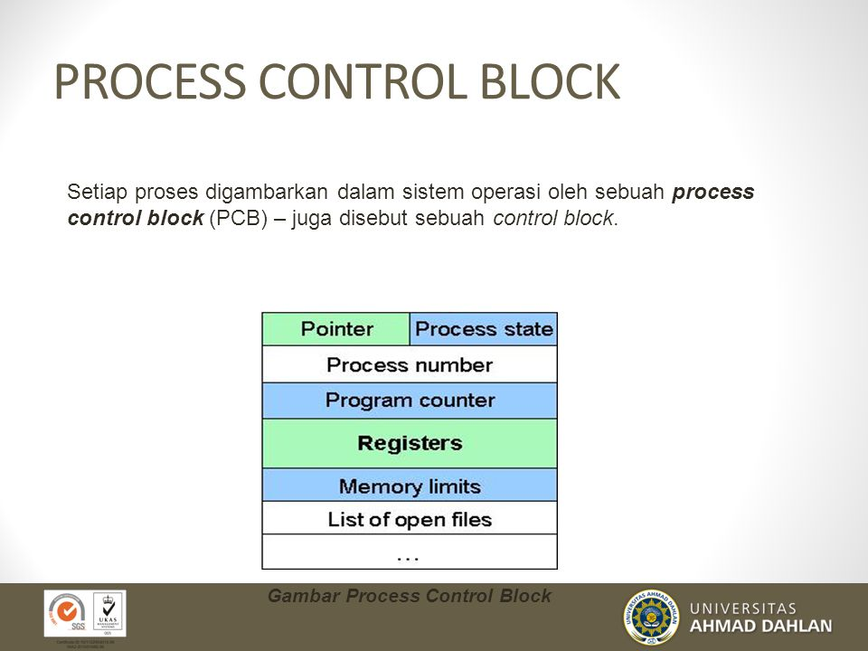 Elemen process control information : Schedulling & state infromartion Berisi infromasi untuk penjadwalan, status proses, prioritas,identitas event Dat