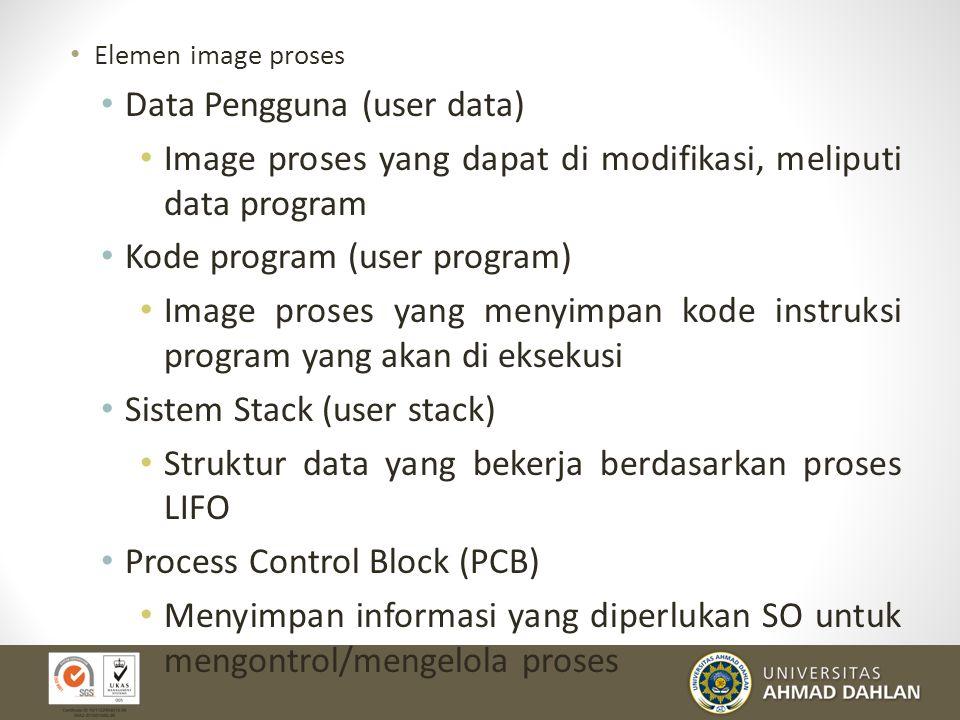 Image Proses Adalah keseluruhan lokasi memory yang digunakan untuk eksekusi suatu proses Proses image dapat berupa : Sebuah blok berurutan (contigous block) Blok dengan ukuran bervariasi (segmentasi) Blok dengan ukuran sama (halaman) Kombinasi antara segmentasi & halaman (hybrid)