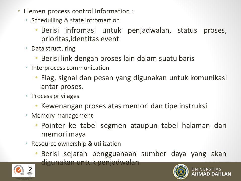 INFORMASI STATUS PROSES Informasi ini esensinya terdiri dari register-register pemroses. Saat proses berstatus running, informasi-informasi ini berada