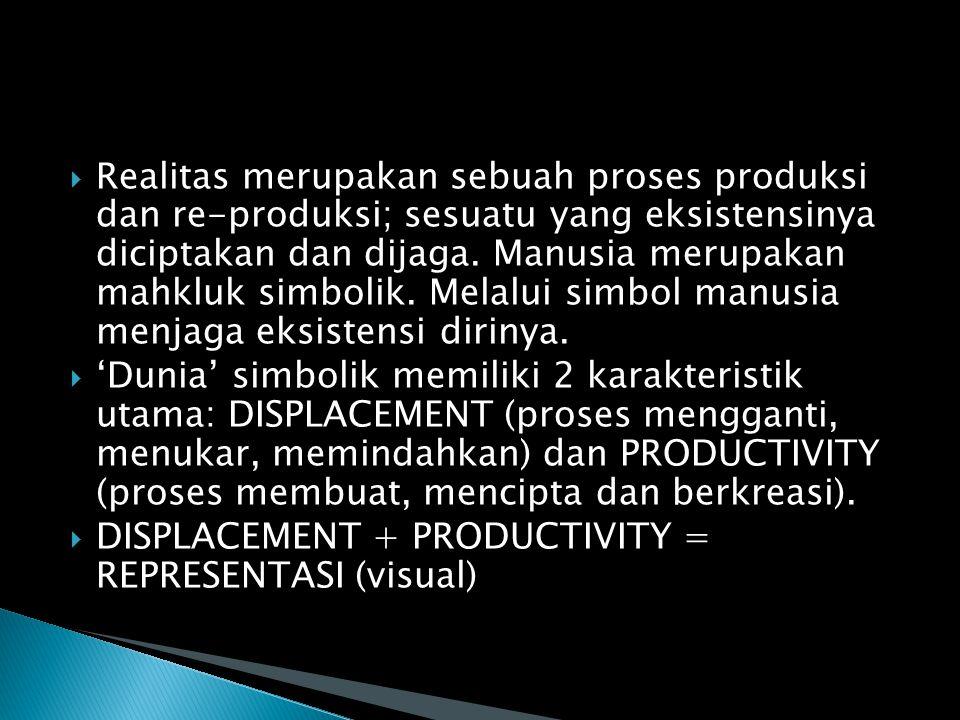  Realitas merupakan sebuah proses produksi dan re-produksi; sesuatu yang eksistensinya diciptakan dan dijaga. Manusia merupakan mahkluk simbolik. Mel