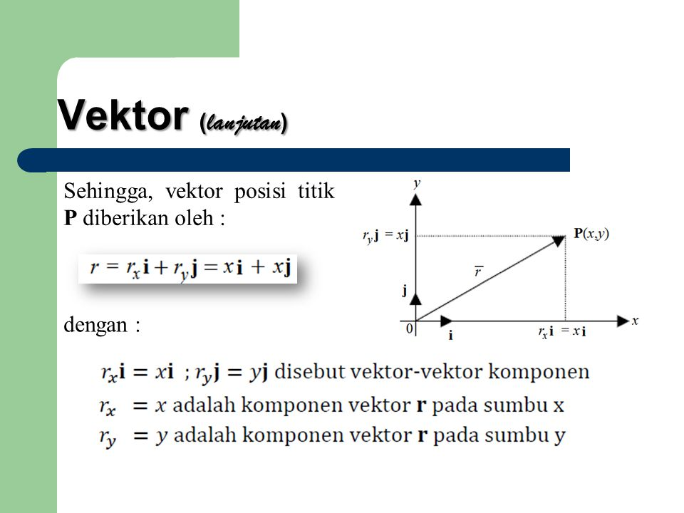 Sehingga, vektor posisi titik P diberikan oleh : dengan :