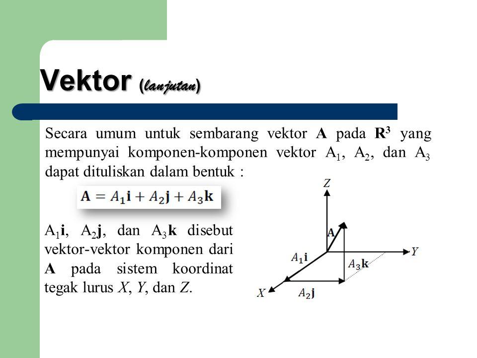 Secara umum untuk sembarang vektor A pada R 3 yang mempunyai komponen-komponen vektor A 1, A 2, dan A 3 dapat dituliskan dalam bentuk : A 1 i, A 2 j, dan A 3 k disebut vektor-vektor komponen dari A pada sistem koordinat tegak lurus X, Y, dan Z.