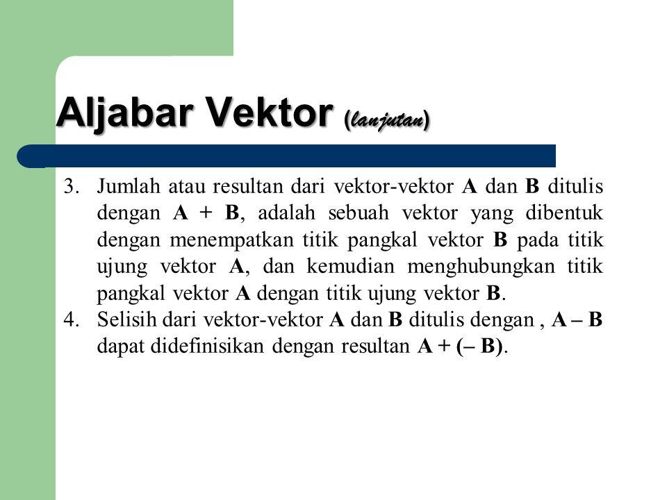 Aljabar Vektor ( lanjutan ) 3.Jumlah atau resultan dari vektor-vektor A dan B ditulis dengan A + B, adalah sebuah vektor yang dibentuk dengan menempatkan titik pangkal vektor B pada titik ujung vektor A, dan kemudian menghubungkan titik pangkal vektor A dengan titik ujung vektor B.