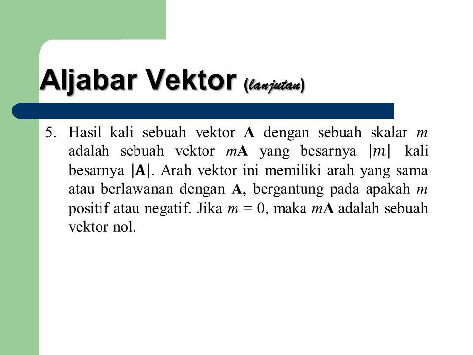 Aljabar Vektor ( lanjutan )