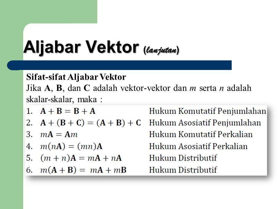 Sifat-sifat Aljabar Vektor Jika A, B, dan C adalah vektor-vektor dan m serta n adalah skalar-skalar, maka :