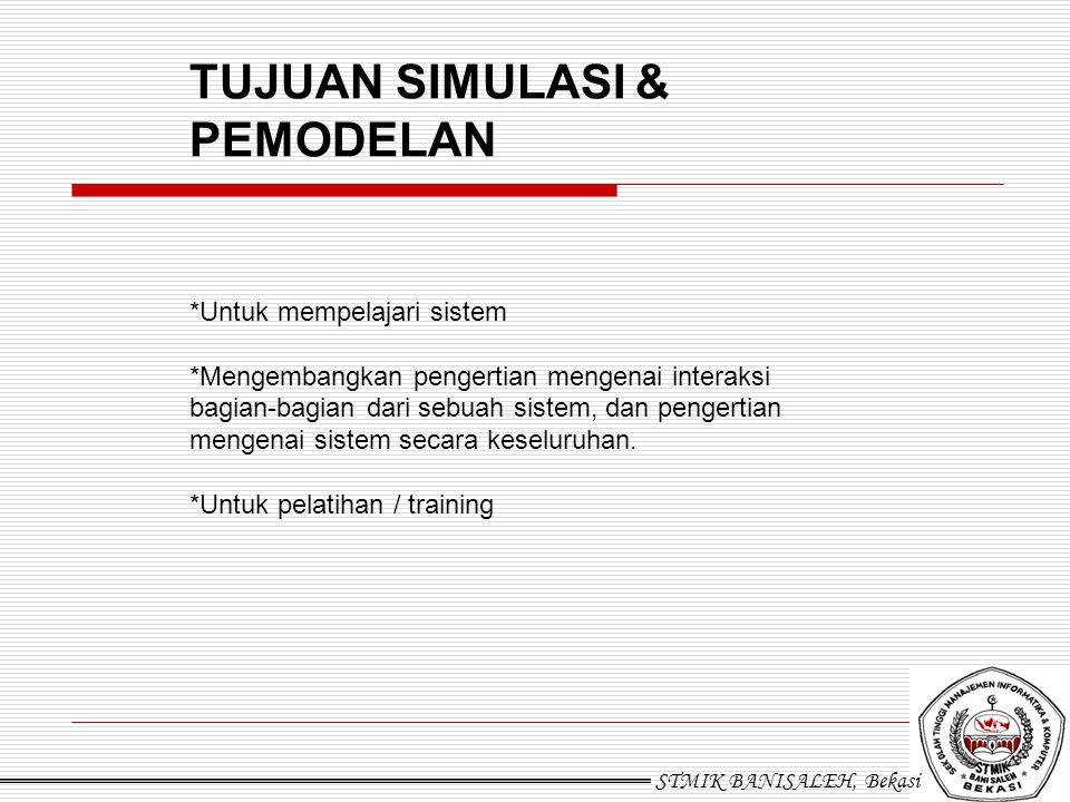 TUJUAN SIMULASI & PEMODELAN *Untuk mempelajari sistem *Mengembangkan pengertian mengenai interaksi bagian-bagian dari sebuah sistem, dan pengertian me