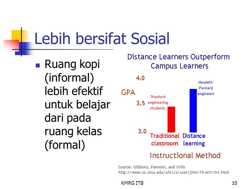 KMRG ITB10 Lebih bersifat Sosial Ruang kopi (informal) lebih efektif untuk belajar dari pada ruang kelas (formal)