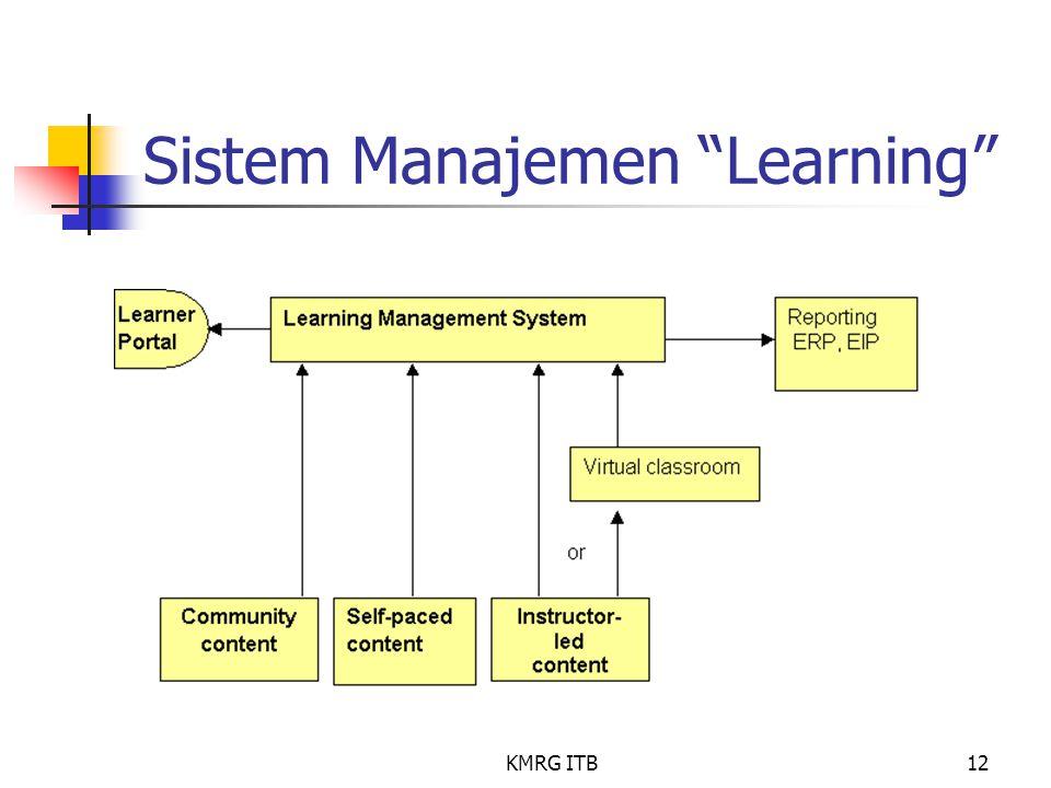 "KMRG ITB12 Sistem Manajemen ""Learning"""