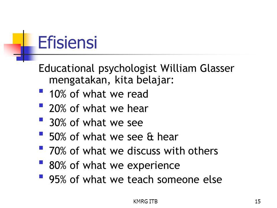 KMRG ITB15 Efisiensi Educational psychologist William Glasser mengatakan, kita belajar: 10% of what we read 20% of what we hear 30% of what we see 50%