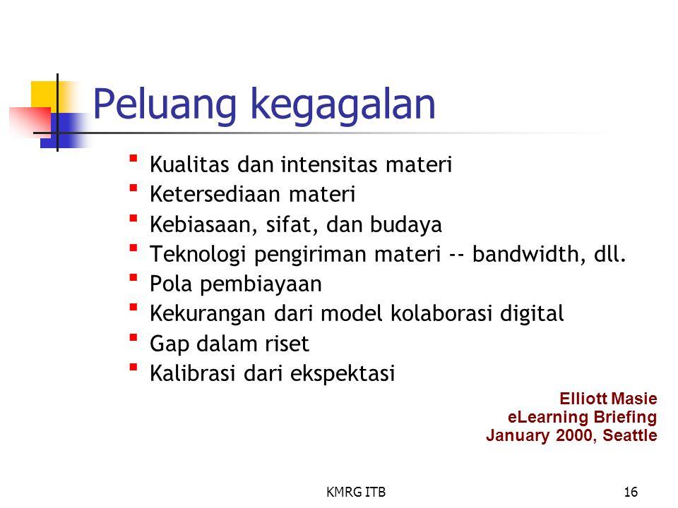 KMRG ITB16 Peluang kegagalan Kualitas dan intensitas materi Ketersediaan materi Kebiasaan, sifat, dan budaya Teknologi pengiriman materi -- bandwidth,