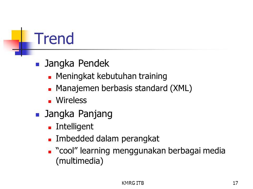 KMRG ITB17 Trend Jangka Pendek Meningkat kebutuhan training Manajemen berbasis standard (XML) Wireless Jangka Panjang Intelligent Imbedded dalam peran