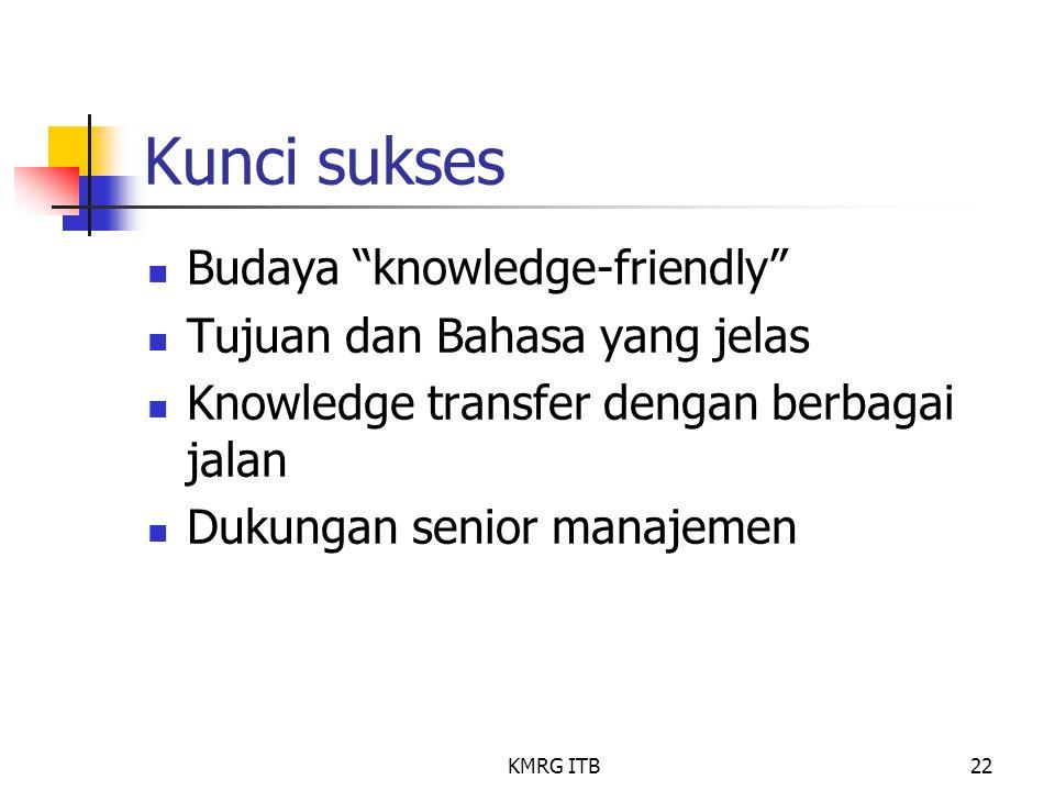"""KMRG ITB22 Kunci sukses Budaya """"knowledge-friendly"""" Tujuan dan Bahasa yang jelas Knowledge transfer dengan berbagai jalan Dukungan senior manajemen"""