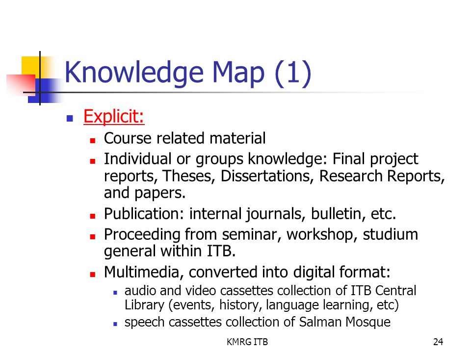 KMRG ITB24 Knowledge Map (1) Explicit: Course related material Individual or groups knowledge: Final project reports, Theses, Dissertations, Research