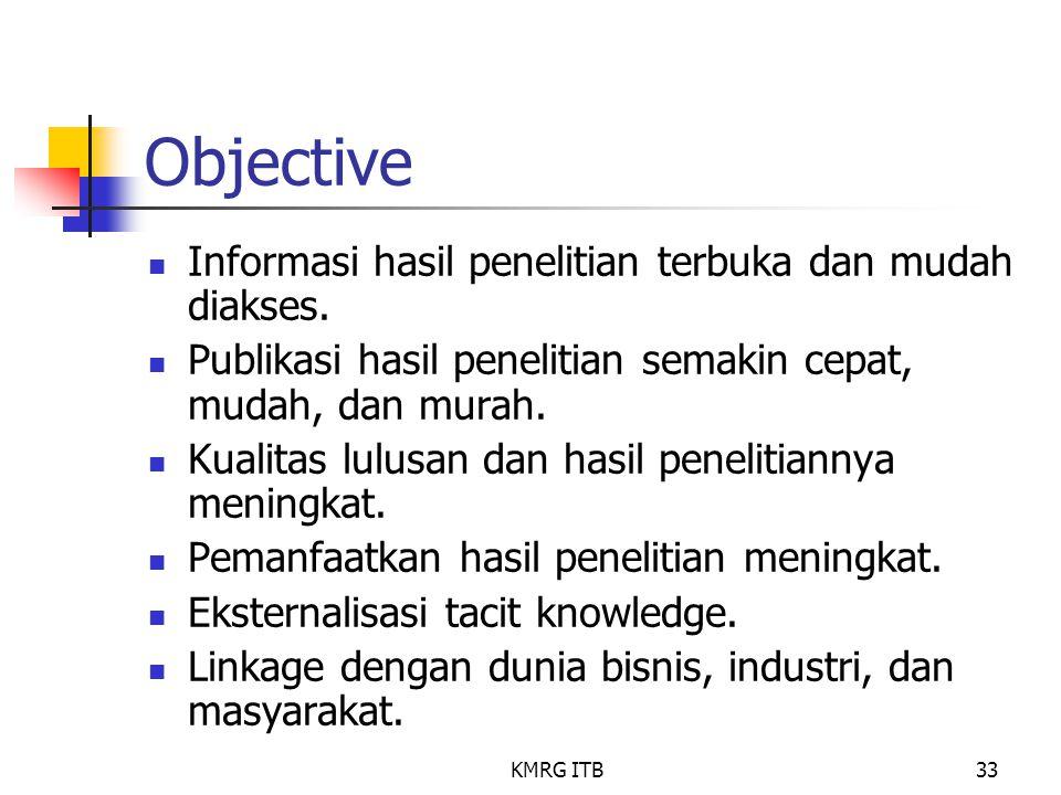 KMRG ITB33 Objective Informasi hasil penelitian terbuka dan mudah diakses. Publikasi hasil penelitian semakin cepat, mudah, dan murah. Kualitas lulusa