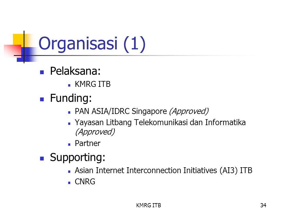 KMRG ITB34 Organisasi (1) Pelaksana: KMRG ITB Funding: PAN ASIA/IDRC Singapore (Approved) Yayasan Litbang Telekomunikasi dan Informatika (Approved) Pa