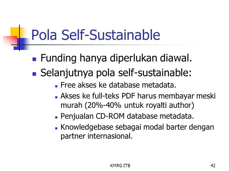 KMRG ITB42 Pola Self-Sustainable Funding hanya diperlukan diawal. Selanjutnya pola self-sustainable: Free akses ke database metadata. Akses ke full-te