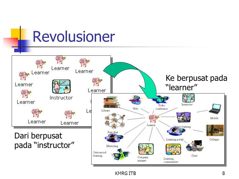 """KMRG ITB8 Revolusioner Dari berpusat pada """"instructor"""" Ke berpusat pada """"learner"""""""