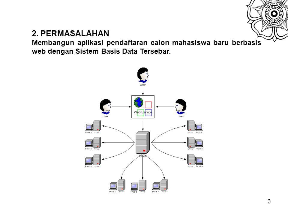 3 2. PERMASALAHAN Membangun aplikasi pendaftaran calon mahasiswa baru berbasis web dengan Sistem Basis Data Tersebar.