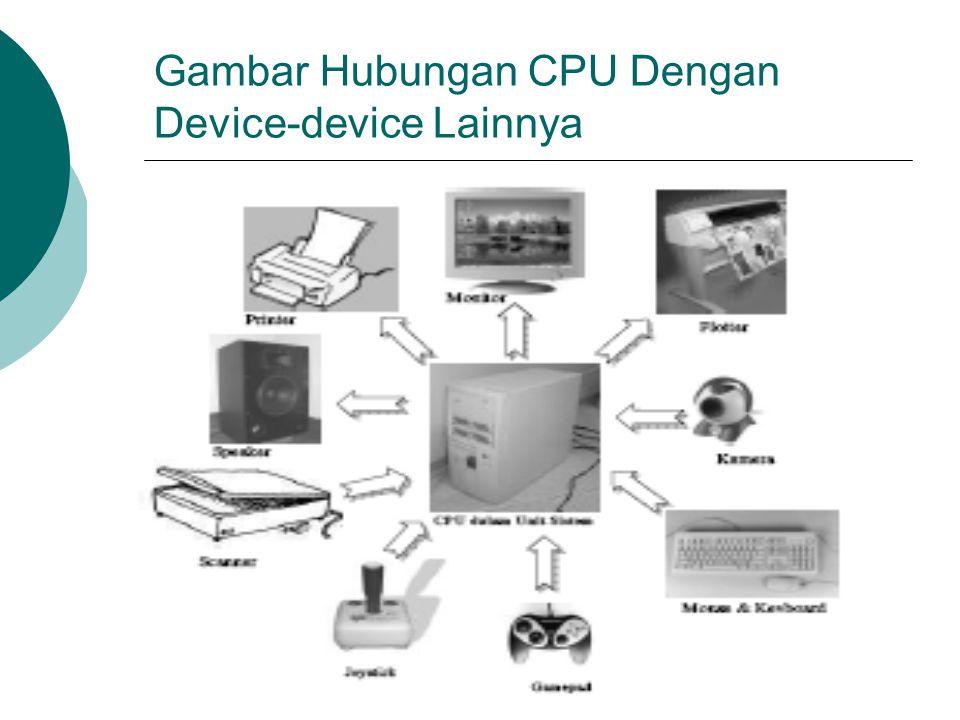 Gambar Hubungan CPU Dengan Device-device Lainnya