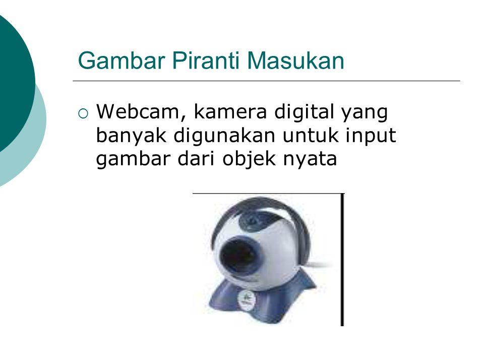 Gambar Piranti Masukan  Webcam, kamera digital yang banyak digunakan untuk input gambar dari objek nyata
