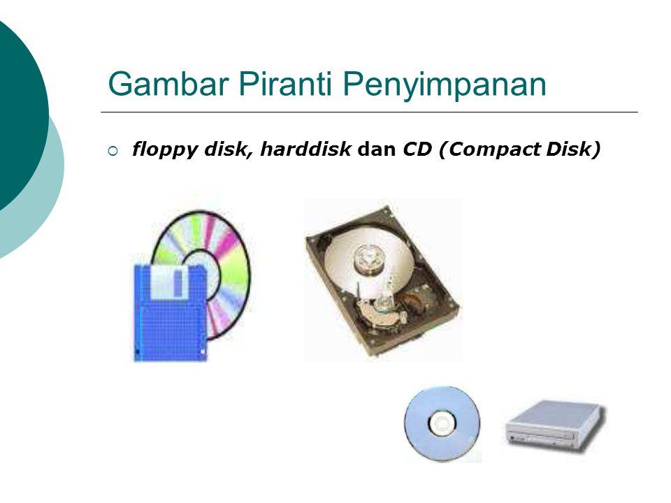 Gambar Piranti Penyimpanan  floppy disk, harddisk dan CD (Compact Disk)