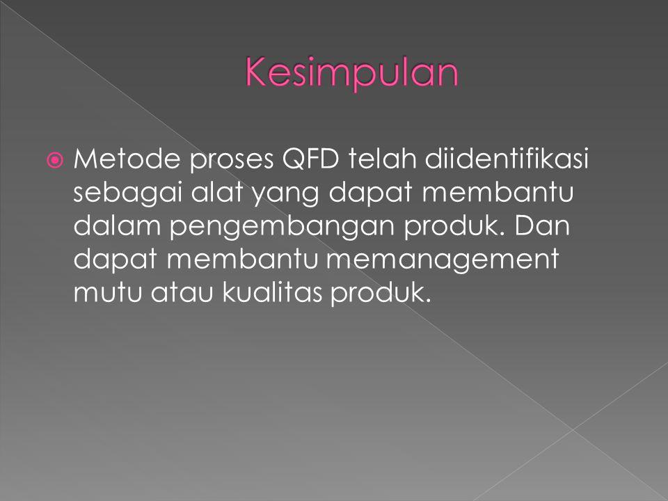  Metode proses QFD telah diidentifikasi sebagai alat yang dapat membantu dalam pengembangan produk. Dan dapat membantu memanagement mutu atau kualita