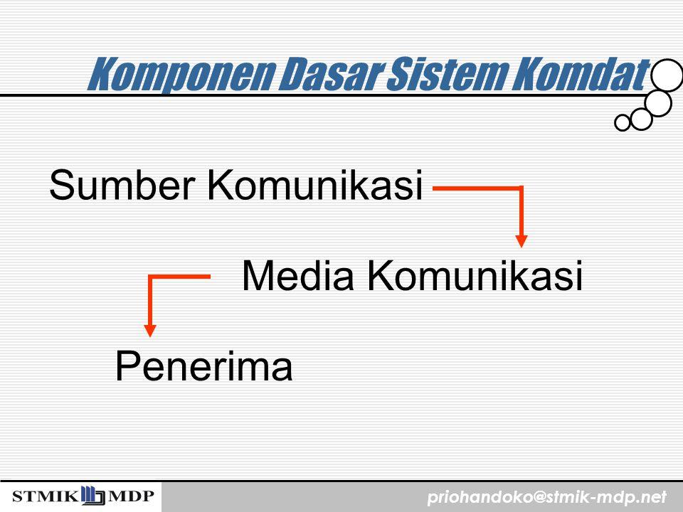 priohandoko@stmik-mdp.net Persyaratan Jaringan Komdat 1.Penampilan Jaringan komunikasi data harus mengantarkan data tepat waktu diukur dengan waktu respon jaringan.