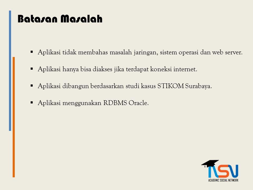 Tujuan Penelitian  Merancang dan membangun academic social network di STIKOM Surabaya.