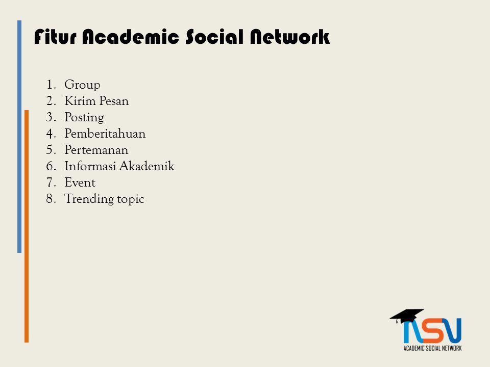 Fitur Academic Social Network 1.Group 2.Kirim Pesan 3.Posting 4.Pemberitahuan 5.Pertemanan 6.Informasi Akademik 7.Event 8.Trending topic