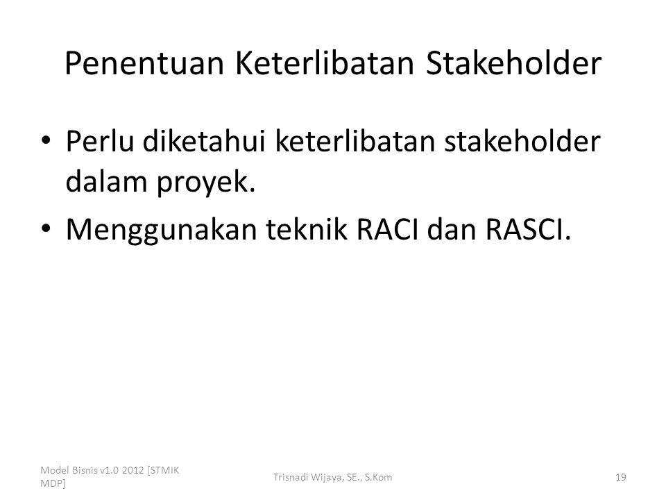 Penentuan Keterlibatan Stakeholder Perlu diketahui keterlibatan stakeholder dalam proyek. Menggunakan teknik RACI dan RASCI. Model Bisnis v1.0 2012 [S