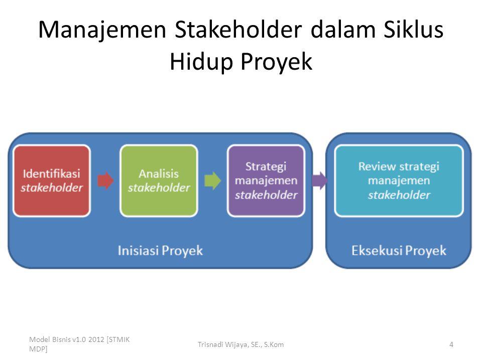Manajemen Stakeholder dalam Siklus Hidup Proyek Model Bisnis v1.0 2012 [STMIK MDP] Trisnadi Wijaya, SE., S.Kom4