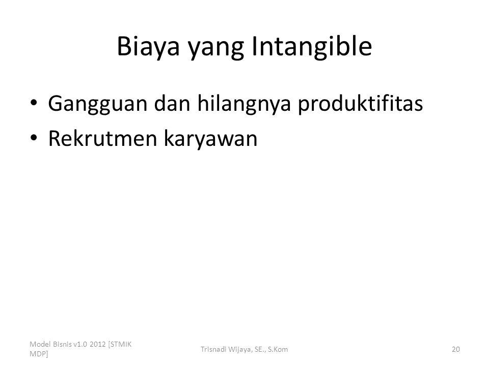 Biaya yang Intangible Gangguan dan hilangnya produktifitas Rekrutmen karyawan Model Bisnis v1.0 2012 [STMIK MDP] Trisnadi Wijaya, SE., S.Kom20