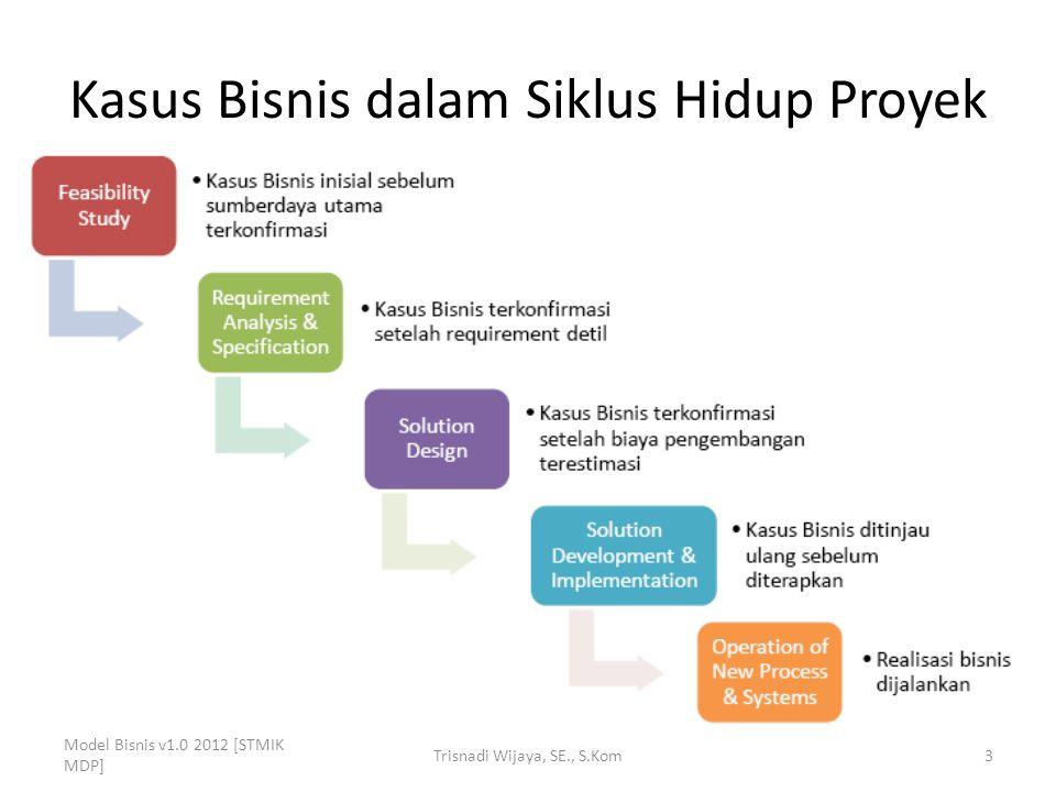 Kasus Bisnis dalam Siklus Hidup Proyek Model Bisnis v1.0 2012 [STMIK MDP] Trisnadi Wijaya, SE., S.Kom3