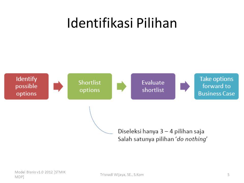 Identifikasi Pilihan Model Bisnis v1.0 2012 [STMIK MDP] Trisnadi Wijaya, SE., S.Kom5
