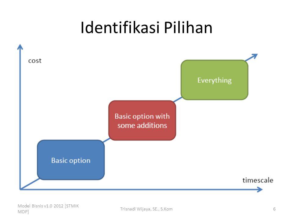 Identifikasi Pilihan Model Bisnis v1.0 2012 [STMIK MDP] Trisnadi Wijaya, SE., S.Kom6