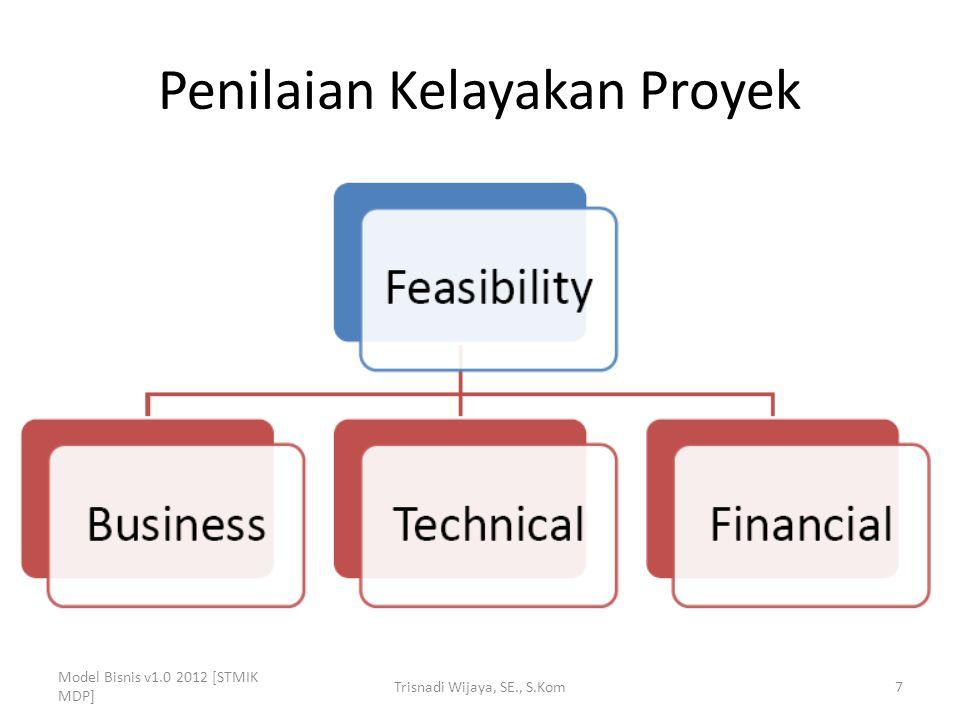 Penilaian Kelayakan Proyek Model Bisnis v1.0 2012 [STMIK MDP] Trisnadi Wijaya, SE., S.Kom7