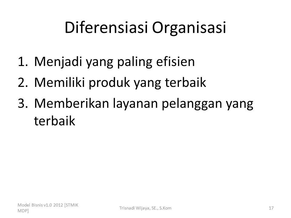 Diferensiasi Organisasi 1.Menjadi yang paling efisien 2.Memiliki produk yang terbaik 3.Memberikan layanan pelanggan yang terbaik Model Bisnis v1.0 201