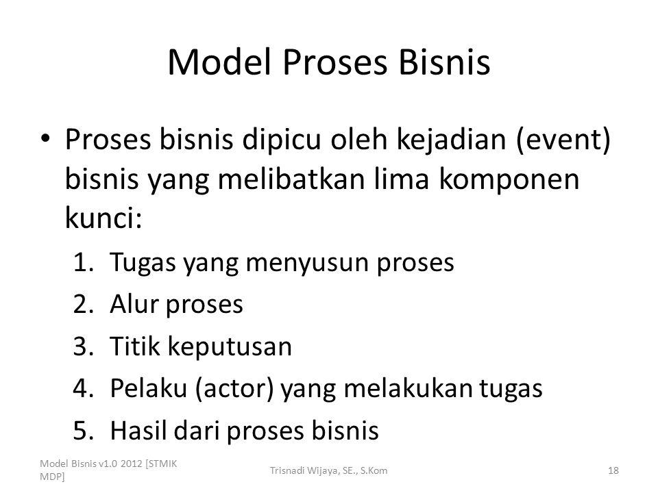 Model Proses Bisnis Proses bisnis dipicu oleh kejadian (event) bisnis yang melibatkan lima komponen kunci: 1.Tugas yang menyusun proses 2.Alur proses