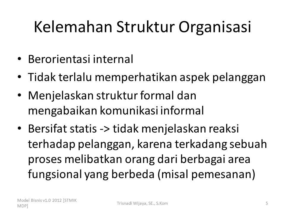 Kelemahan Struktur Organisasi Berorientasi internal Tidak terlalu memperhatikan aspek pelanggan Menjelaskan struktur formal dan mengabaikan komunikasi