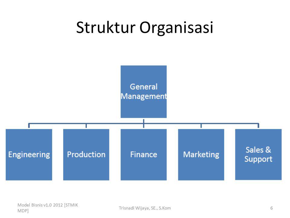Struktur Organisasi Model Bisnis v1.0 2012 [STMIK MDP] Trisnadi Wijaya, SE., S.Kom6