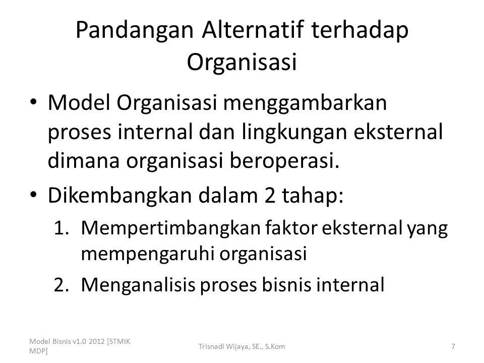 Pandangan Alternatif terhadap Organisasi Model Organisasi menggambarkan proses internal dan lingkungan eksternal dimana organisasi beroperasi. Dikemba