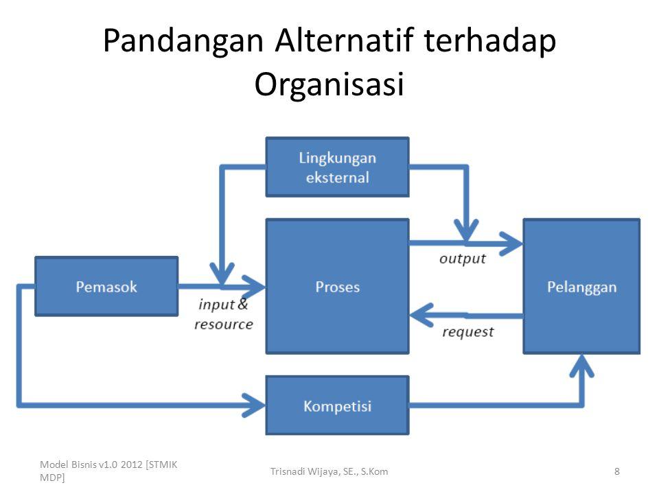 Pandangan Alternatif terhadap Organisasi Model Bisnis v1.0 2012 [STMIK MDP] Trisnadi Wijaya, SE., S.Kom8