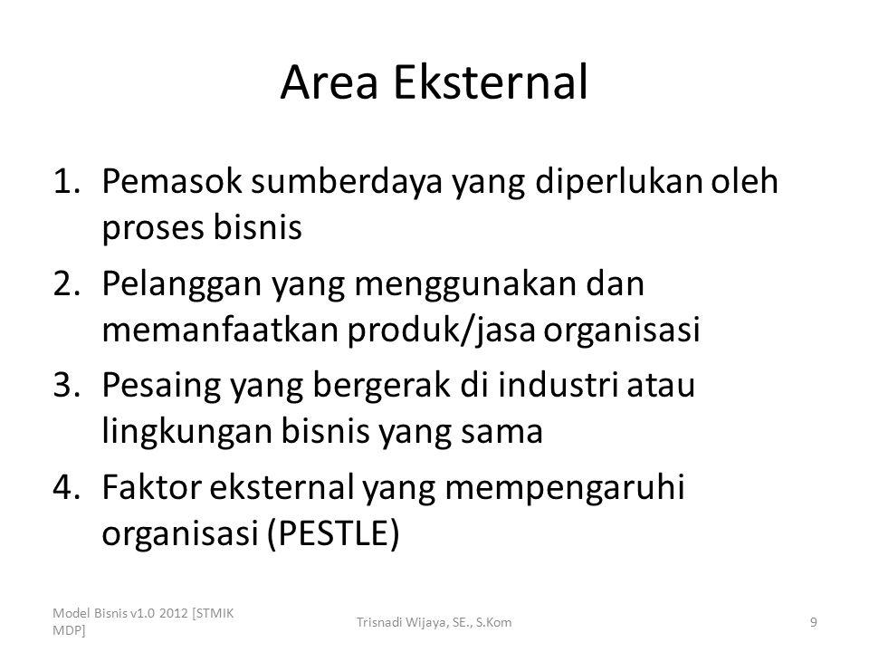 Area Eksternal 1.Pemasok sumberdaya yang diperlukan oleh proses bisnis 2.Pelanggan yang menggunakan dan memanfaatkan produk/jasa organisasi 3.Pesaing