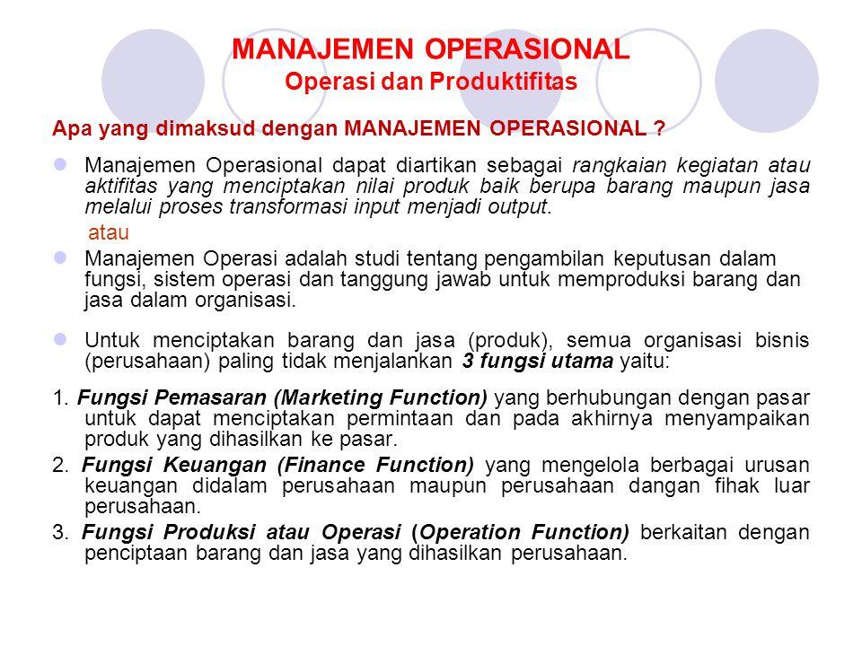 MANAJEMEN OPERASIONAL Operasi dan Produktifitas Apa yang dimaksud dengan MANAJEMEN OPERASIONAL ? Manajemen Operasional dapat diartikan sebagai rangkai