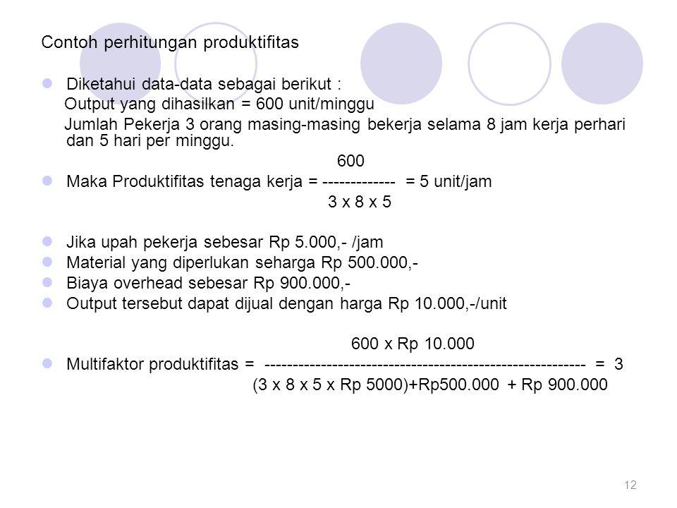 Contoh perhitungan produktifitas Diketahui data-data sebagai berikut : Output yang dihasilkan = 600 unit/minggu Jumlah Pekerja 3 orang masing-masing b