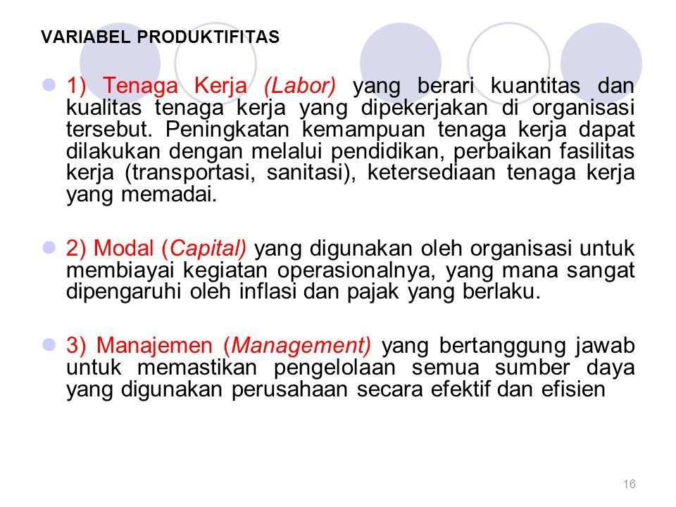 VARIABEL PRODUKTIFITAS 1) Tenaga Kerja (Labor) yang berari kuantitas dan kualitas tenaga kerja yang dipekerjakan di organisasi tersebut. Peningkatan k